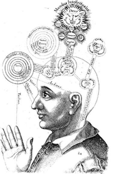 """Representação do terceiro olho e sua conexão com os """"mundos superiores"""" pelo Alquimista rosacruciano Robert Fludd. (Rosacruzes .[século XVII]: """"Nós temos a Palavra Maçónica e a segunda visão, Coisas por acontecer nós podemos prever acertadamente."""")"""